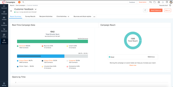 Zoho Campaigns reports and analytics