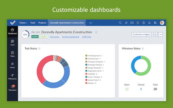 Zoho Projects dashboard screenshot