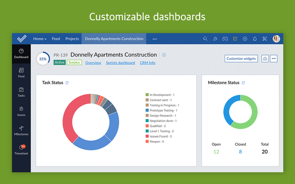 Zoho Projects dashboard screenshot