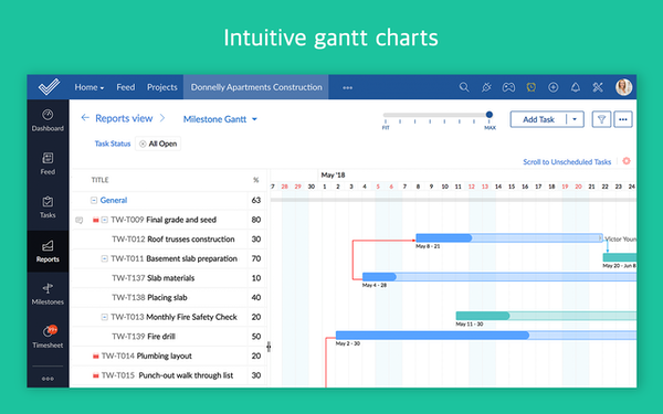 Zoho Projects Gantt screenshot