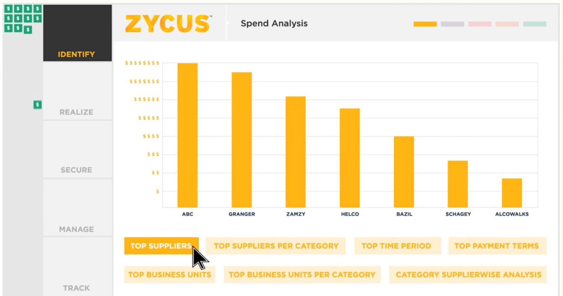 Spend analysis