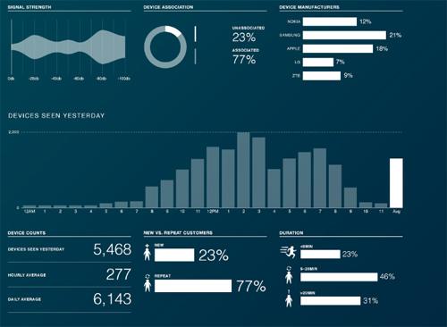 traffic-analytics-1
