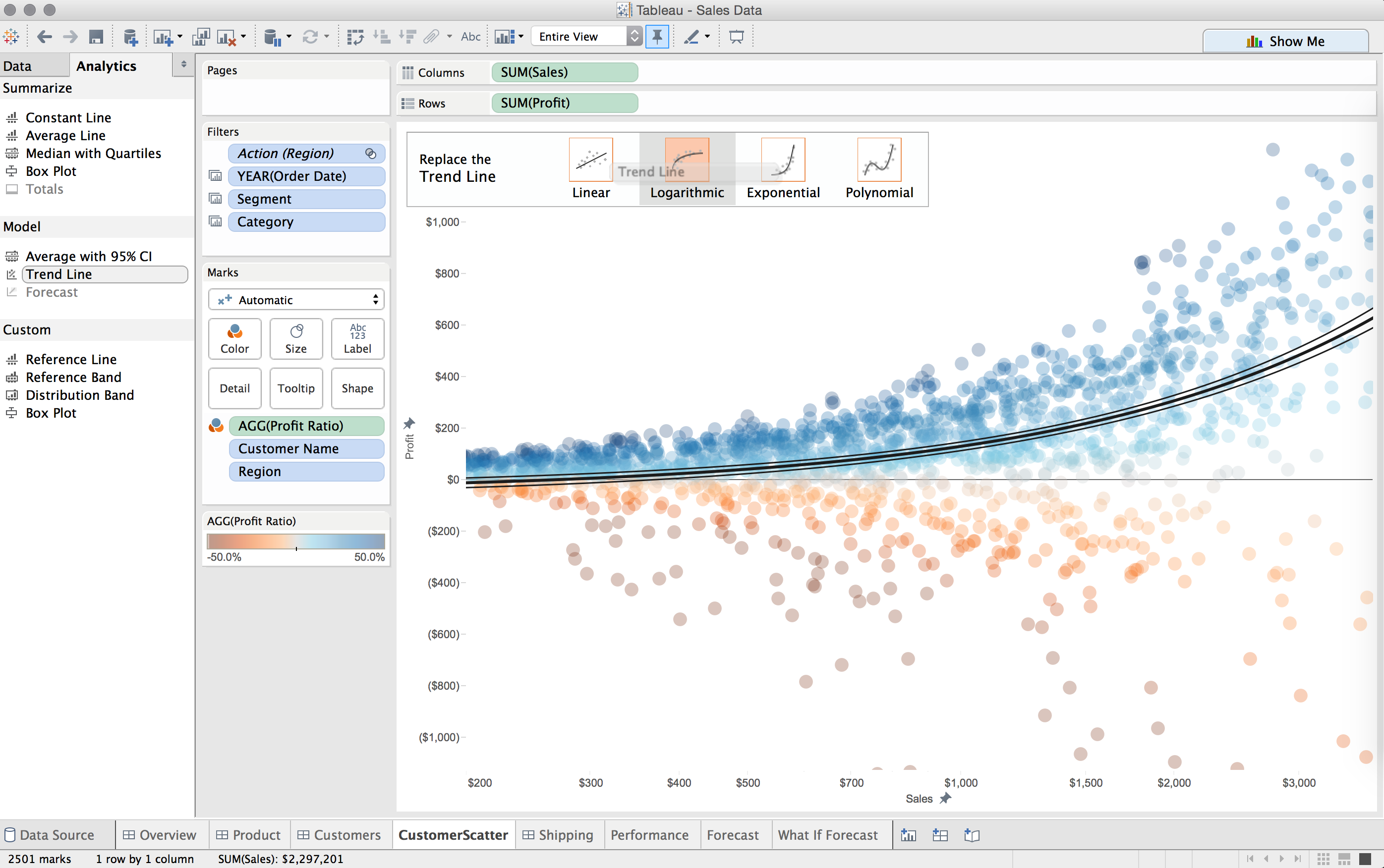 Tableau drag and drop analytics