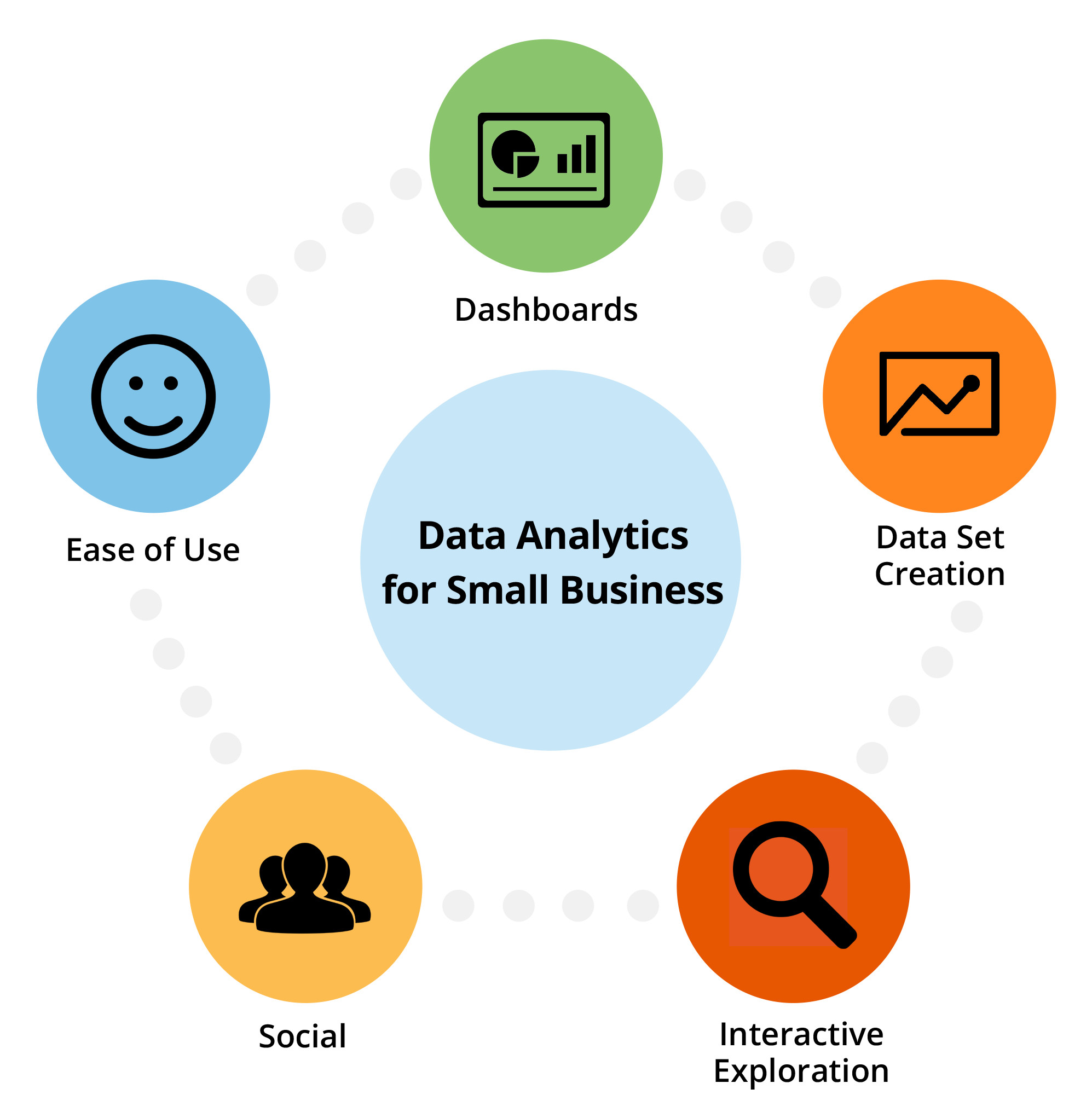 data analytics for small business