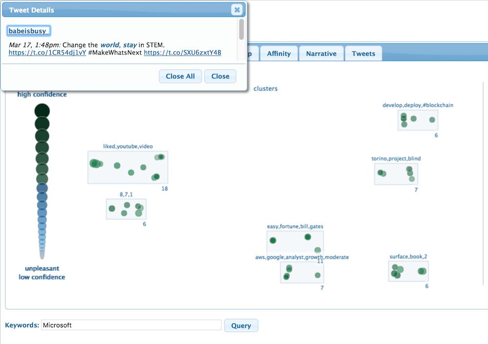 ncsu tweet visualizer topic clusters