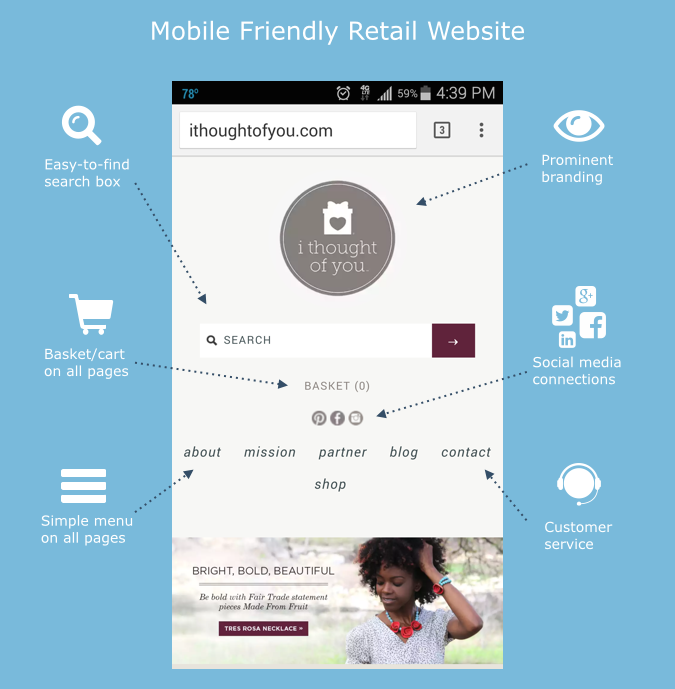 mobile friendly mobile site