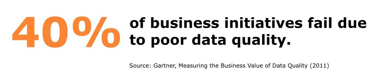 Gartner Statistic