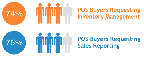 pos buyers