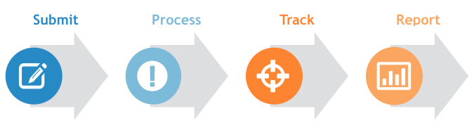 Bug Tracking Process