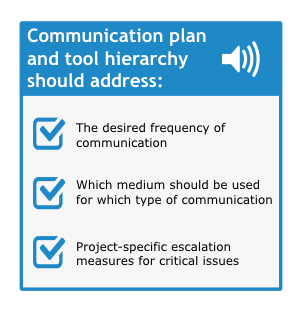 communication plan tool hierarchy